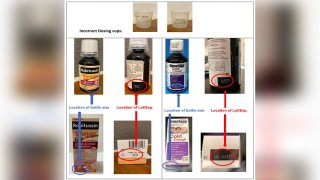 A graphic provided by the U.S. Food and Drug Administration of the incorrect dosing cups affecting some children's cough syrups.