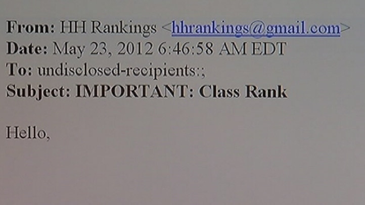 Email-Class-Rank