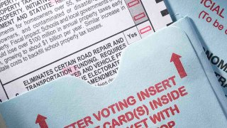 Voting ballot by mail: Absentee voting by mail with candidates and measures