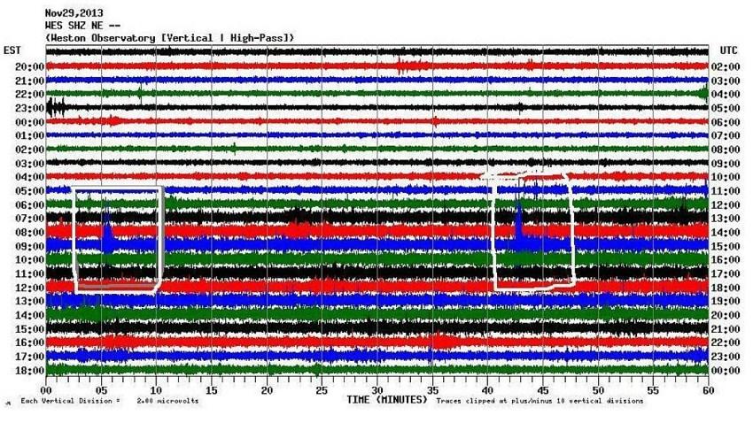 stonington seismic