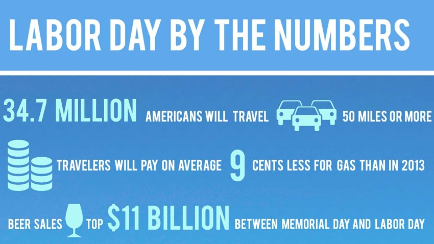 thumb-Labor Day by the Numbers1