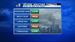Threat of Severe Weather