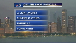Out-The-Door Forecast