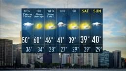 Periods of Rain