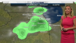 Forecast: Scattered Showers, Storms