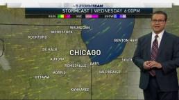 Forecast: Cold Start