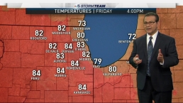 Chicago Weather Forecast: Another Beautiful Day