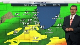 Chicago Weather Forecast: Start of an Active Pattern