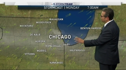 Chicago Weather Forecast: Best Day of the Week