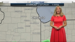 Saturday Evening Weather Forecast