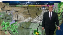 Friday Evening Weather Forecast