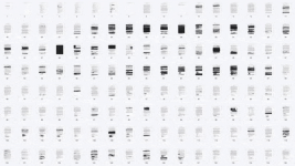 By the Numbers: The Redacted Mueller Report