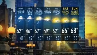 Chicago Area to See Wet, Rainy Week