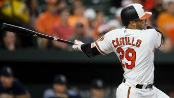 Meet the New White Sox: Welington Castillo