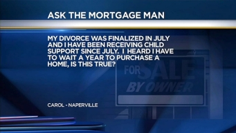 Ask The Mortgage Man