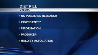 Food for Thought: Diet Pills