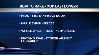 Food for Thought: How To Keep Your Food Fresh