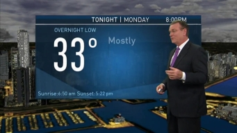 Monday Night Forecast