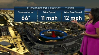 Monday Forecast