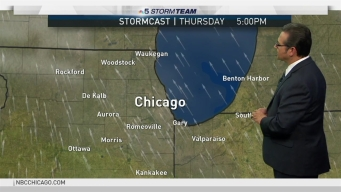 Forecast: Sunny & Cold Start