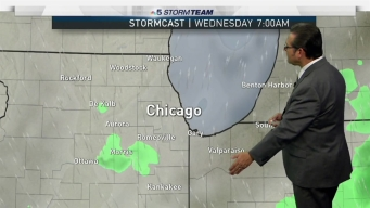 Forecast: Cloudy & Cold Start