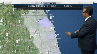 Forecast: Harsh, Cold Reality