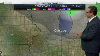 Forecast: Overcast, Wet Start