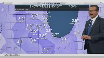 Forecast: Wintry Day Ahead