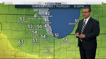 Forecast: Finally More Like Spring
