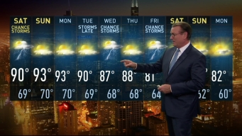 Chance of Storms