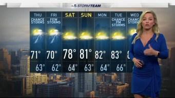 Forecast: Rounds of Rain