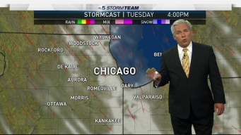 Chicago Weather Forecast: Partly Sunny, Spotty Showers