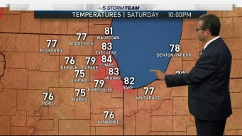 Chicago Weather Forecast: Nice Summer Day