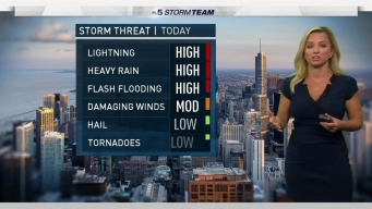 Chicago Weather: Showers and Thunderstorms