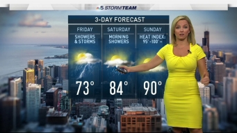 Chicago Weather Forecast: Active Weather Returns