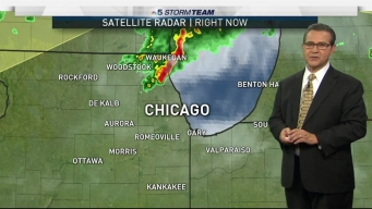 Chicago Weather Forecast: A Real Scorcher