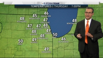 Chicago Weather Forecast: Trick to Start, Treat to Finish