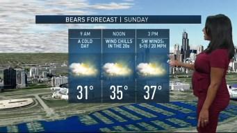 Sunday's Forecast: Chilly, Sunny Sunday on Tap