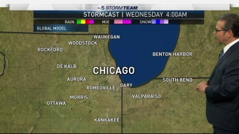 Chicago Weather Forecast: Another Cold Day