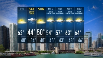 Chicago Weather: Weekend Snow