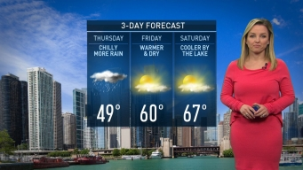 Thursday Forecast