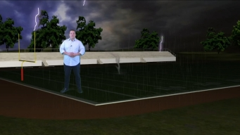 Lightning Safety: What to Do if You're in an Open Field