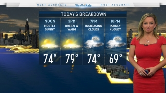 Chicago Weather Forecast: Breezy and Warm