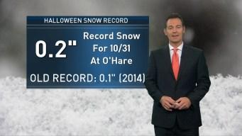 Snowy Halloween Forecast