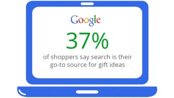 How Search Impacts Holiday Shopping