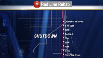 Q&A: CTA Red Line Shutdown