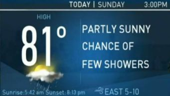 Sunday's Forecast