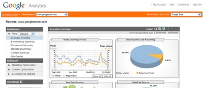How to Wring the Most Out of Google Analytics