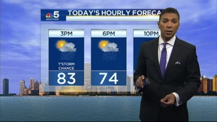 Byron Miranda has the full forecast for Memorial Day weekend.
