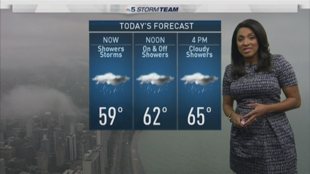 The storm system that's been sticking around the Chicago area this week persists for another day. NBC5 meteorologist Alicia Roman has your full forecast.